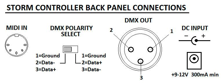 Инструкция по работе с световым пультом DMX 192 и аналогами